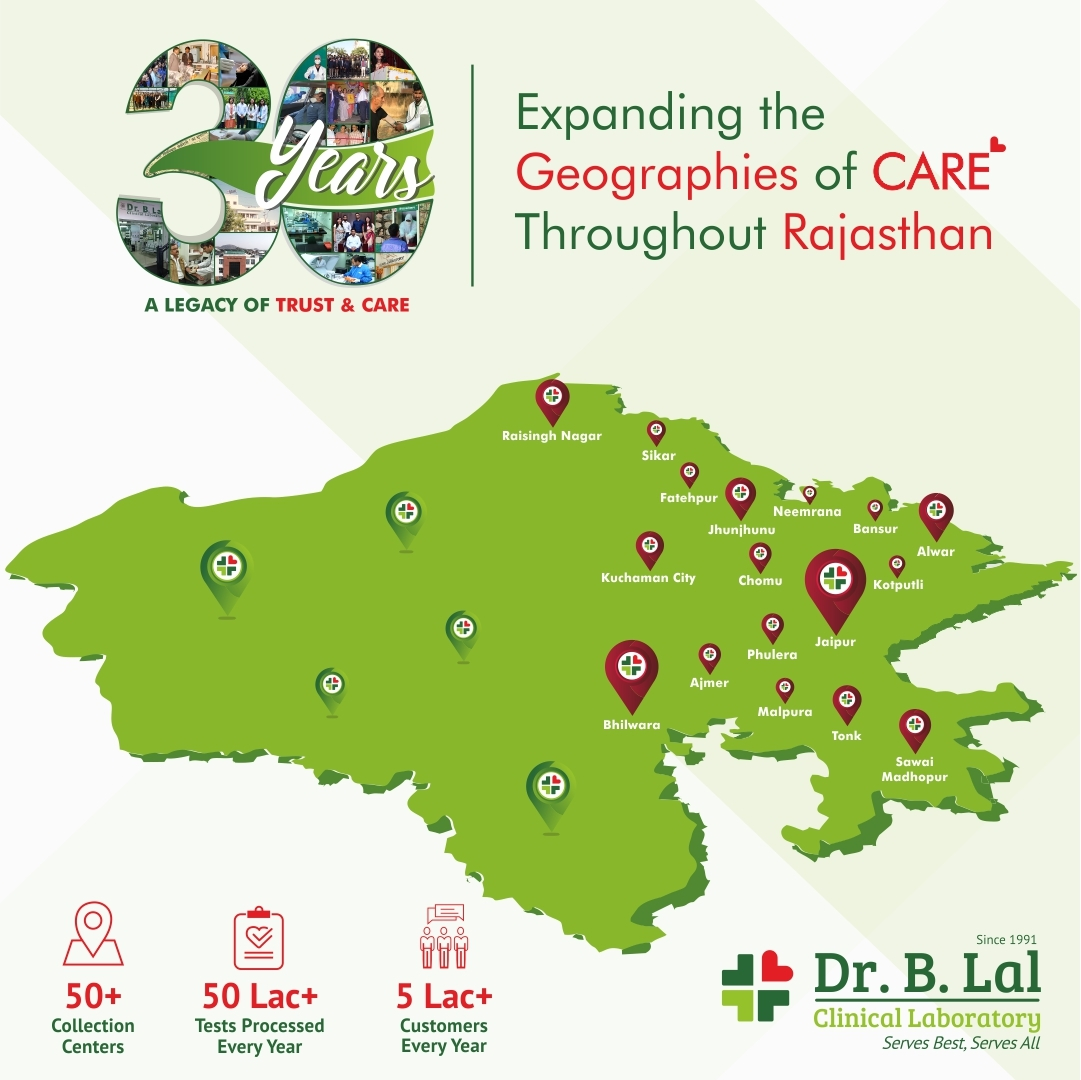 Expanding the geographies of CARE throughout Rajasthan | #30YearsOfTrustAndCare