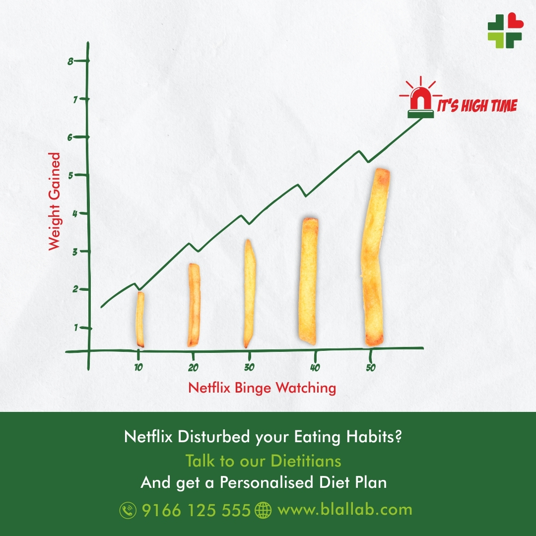 Netflix . . . But don't get chill with your weight gain! | For Personalized Diet Plan, Dial 9166 125 555