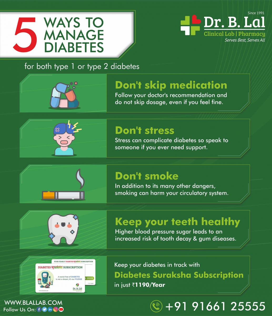 5 ways to manager Diabetes   Dr. B. Lal Clinical Laboratory   www.blallab.com